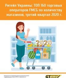 ТОП 160 торговых операторов FMCG по количеству магазинов, третий квартал 2020 г.